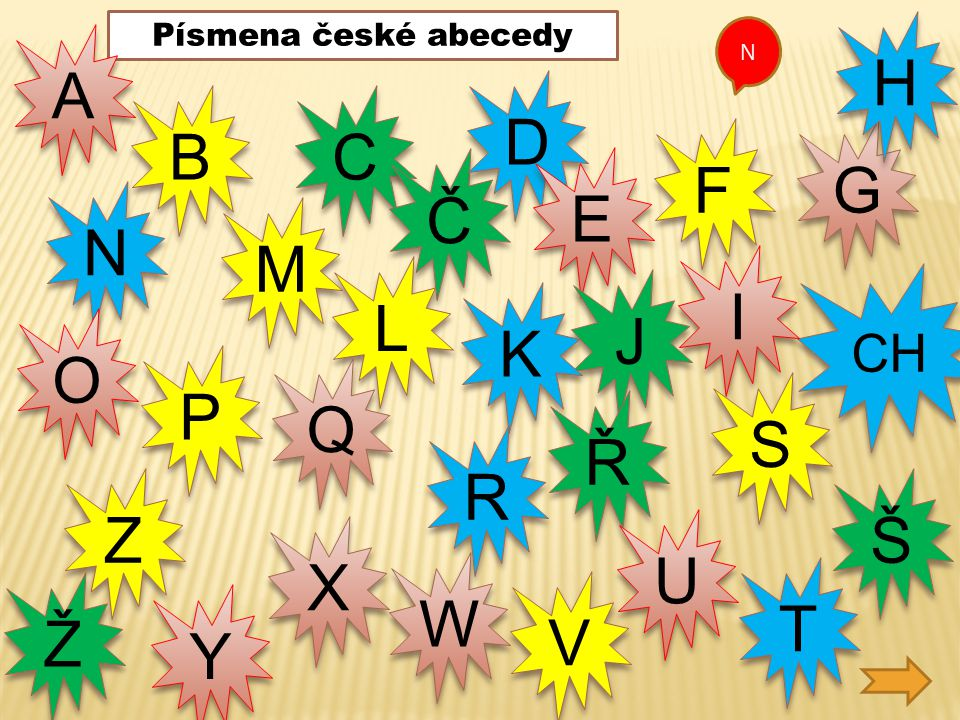 Písmena české abecedy A A B B C C Č Č D D E E F F G G H H CH I I J J K K L L M M N N O O P P Q Q R R Ř Ř S S Š Š T T U U V V W W X X Y Y Z Z Ž Ž N