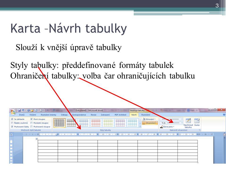 Karta –Návrh tabulky 3 Styly tabulky: předdefinované formáty tabulek Ohraničení tabulky: volba čar ohraničujících tabulku Slouží k vnější úpravě tabul