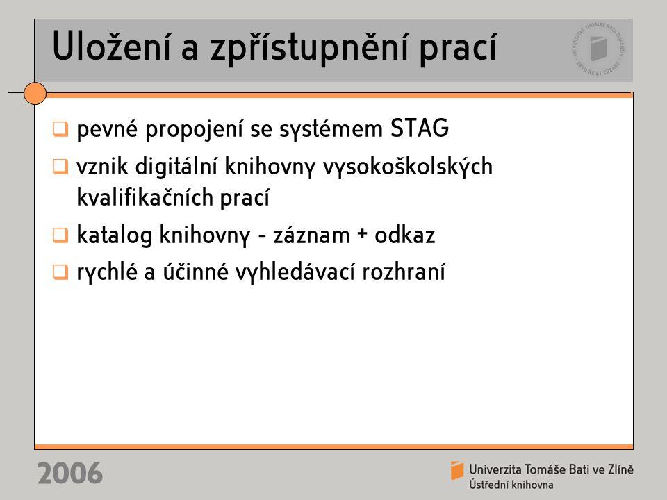2006 Uložení a zpřístupnění prací  pevné propojení se systémem STAG  vznik digitální knihovny vysokoškolských kvalifikačních prací  katalog knihovny - záznam + odkaz  rychlé a účinné vyhledávací rozhraní