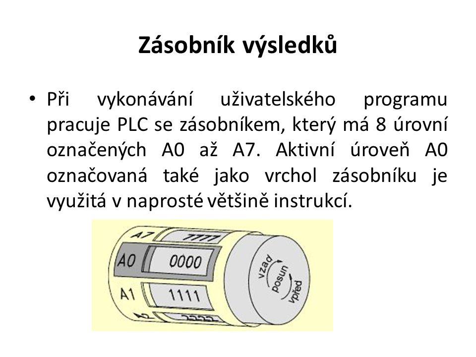 Zásobník výsledků Při vykonávání uživatelského programu pracuje PLC se zásobníkem, který má 8 úrovní označených A0 až A7. Aktivní úroveň A0 označovan