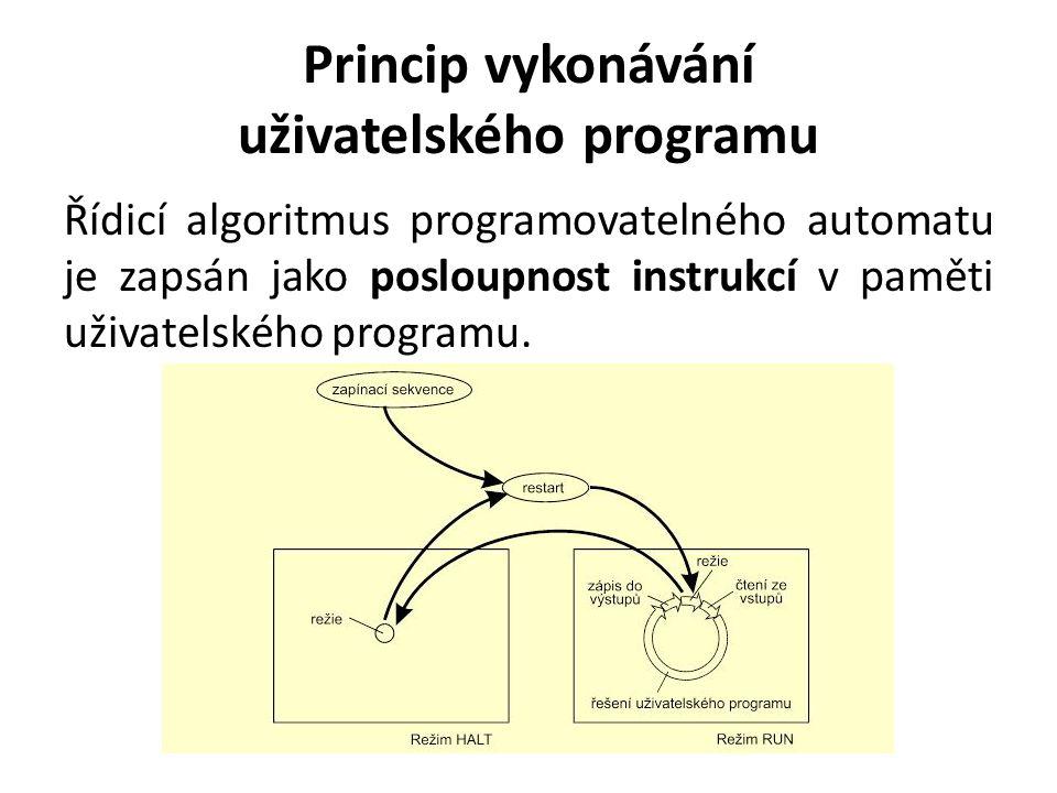 Princip vykonávání uživatelského programu Řídicí algoritmus programovatelného automatu je zapsán jako posloupnost instrukcí v paměti uživatelského pr