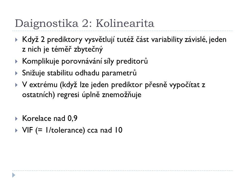 Daignostika 2: Kolinearita  Když 2 prediktory vysvětlují tutéž část variability závislé, jeden z nich je téměř zbytečný  Komplikuje porovnávání síly