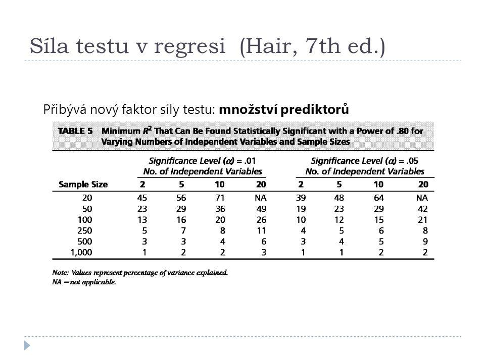 Síla testu v regresi (Hair, 7th ed.) Přibývá nový faktor síly testu: množství prediktorů