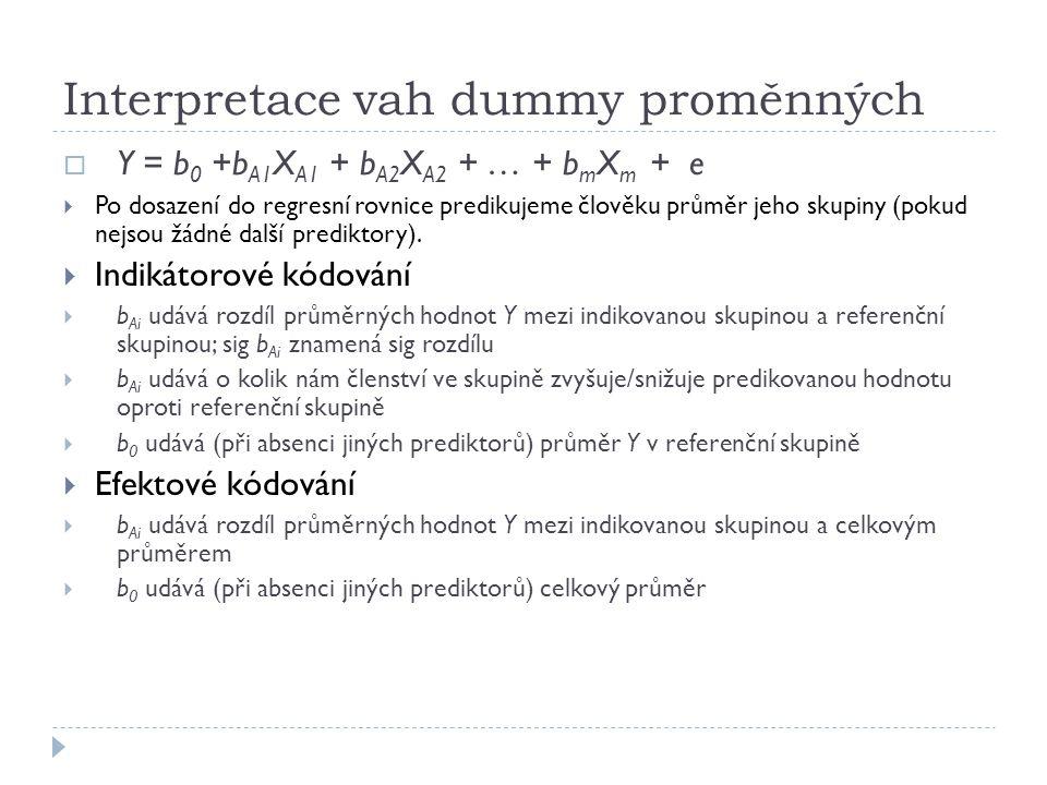 Interpretace vah dummy proměnných  Y = b 0 +b A1 X A1 + b A2 X A2 + … + b m X m + e  Po dosazení do regresní rovnice predikujeme člověku průměr jeho