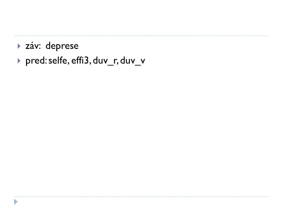  záv: deprese  pred: selfe, effi3, duv_r, duv_v