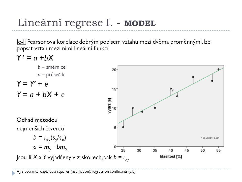 Lineární regrese II.