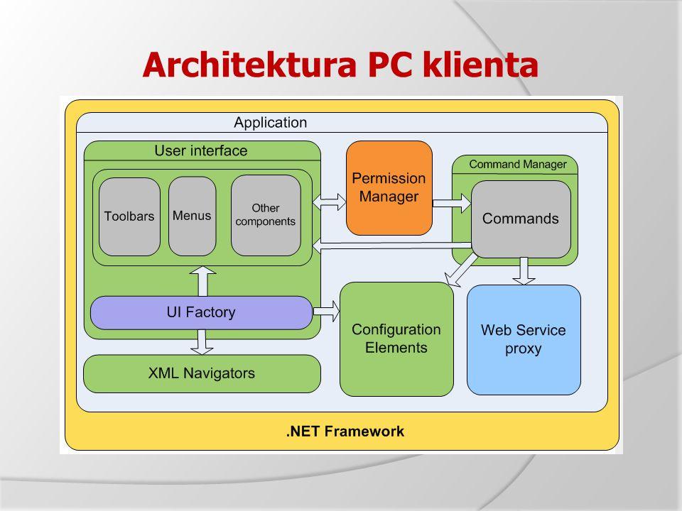 Architektura PC klienta