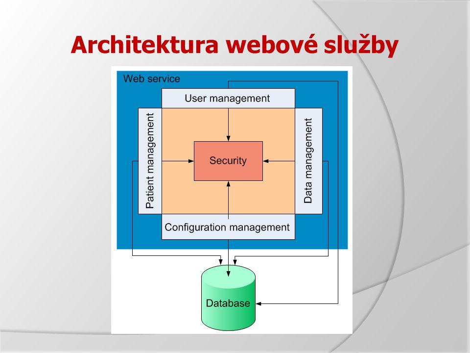 Architektura webové služby