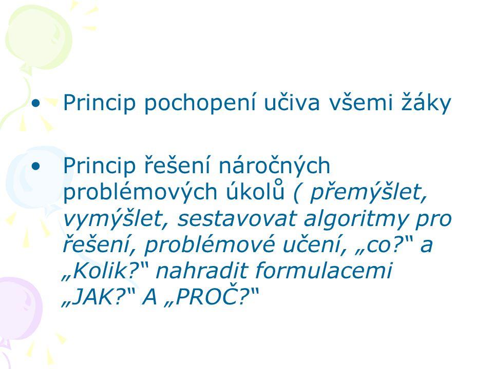 Princip pochopení učiva všemi žáky Princip řešení náročných problémových úkolů ( přemýšlet, vymýšlet, sestavovat algoritmy pro řešení, problémové učen