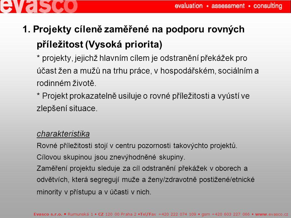 1. Projekty cíleně zaměřené na podporu rovných příležitost (Vysoká priorita) * projekty, jejichž hlavním cílem je odstranění překážek pro účast žen a