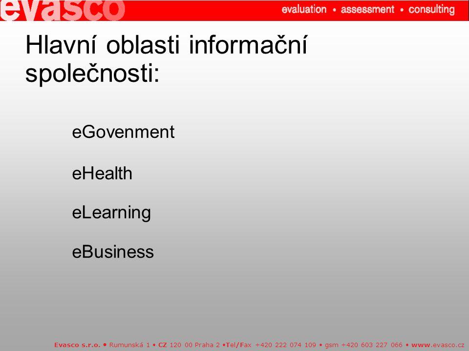 Hlavní oblasti informační společnosti: eGovenment eHealth eLearning eBusiness