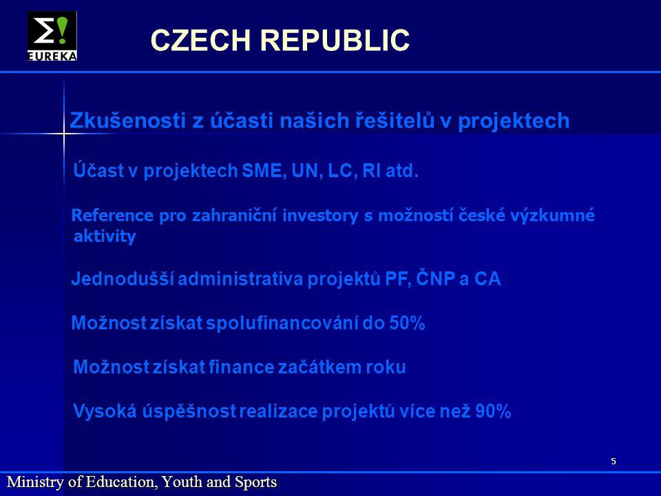 5 Ministry of Education, Youth and Sports CZECH REPUBLIC Zkušenosti z účasti našich řešitelů v projektech Účast v projektech SME, UN, LC, RI atd.