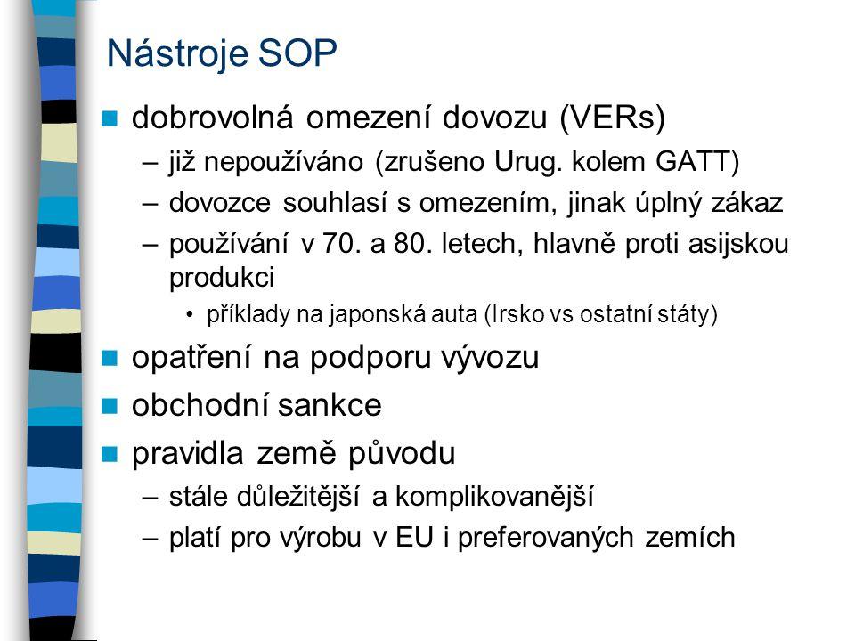 Nástroje SOP dobrovolná omezení dovozu (VERs) –již nepoužíváno (zrušeno Urug. kolem GATT) –dovozce souhlasí s omezením, jinak úplný zákaz –používání v