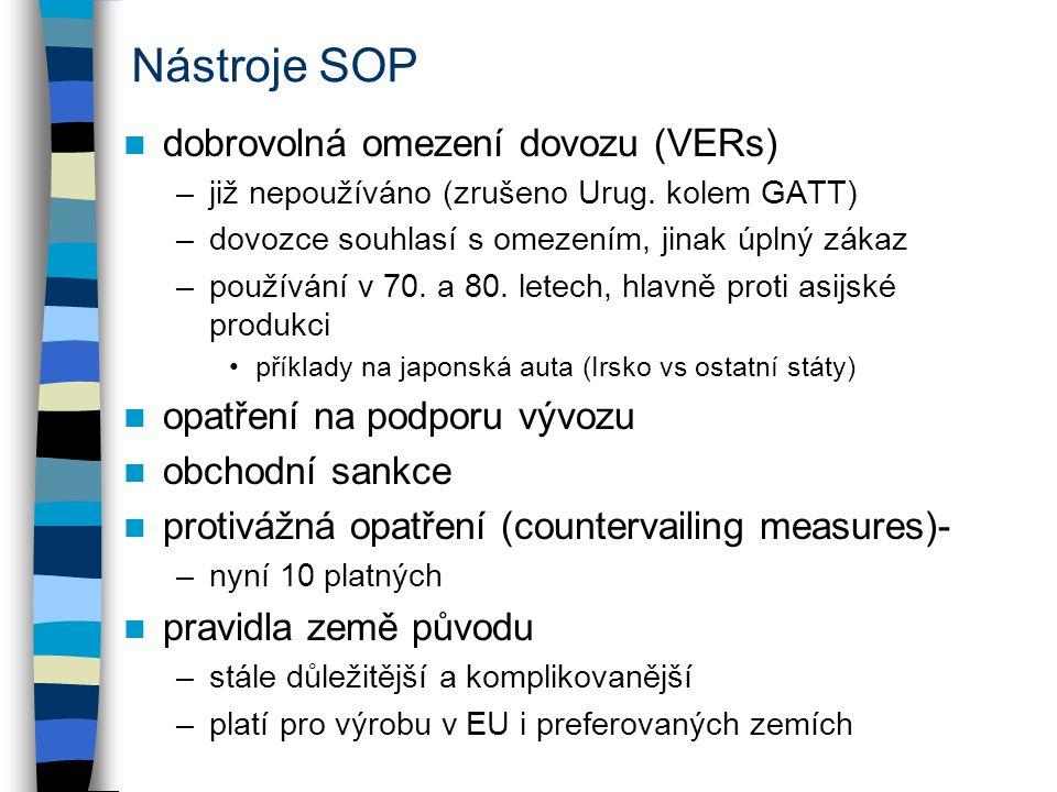 Nástroje SOP dobrovolná omezení dovozu (VERs) –již nepoužíváno (zrušeno Urug.