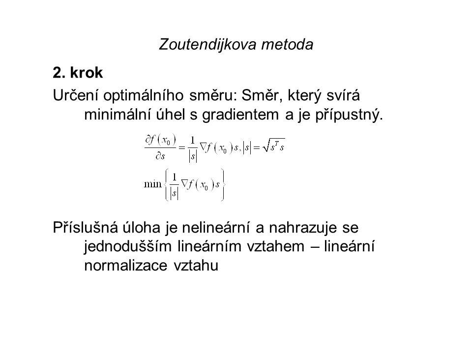 Zoutendijkova metoda 1. krok Zvolíme přípustné výchozí řešení x 0; k=0 Pokud bod leží na některé hraniční přímce (není vnitřním bodem množiny přípustn