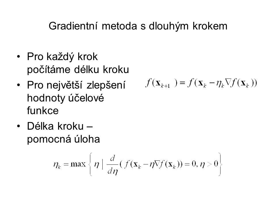 Příklad 1 Minimalizujte funkci: Výchozí bod: Délka kroku: