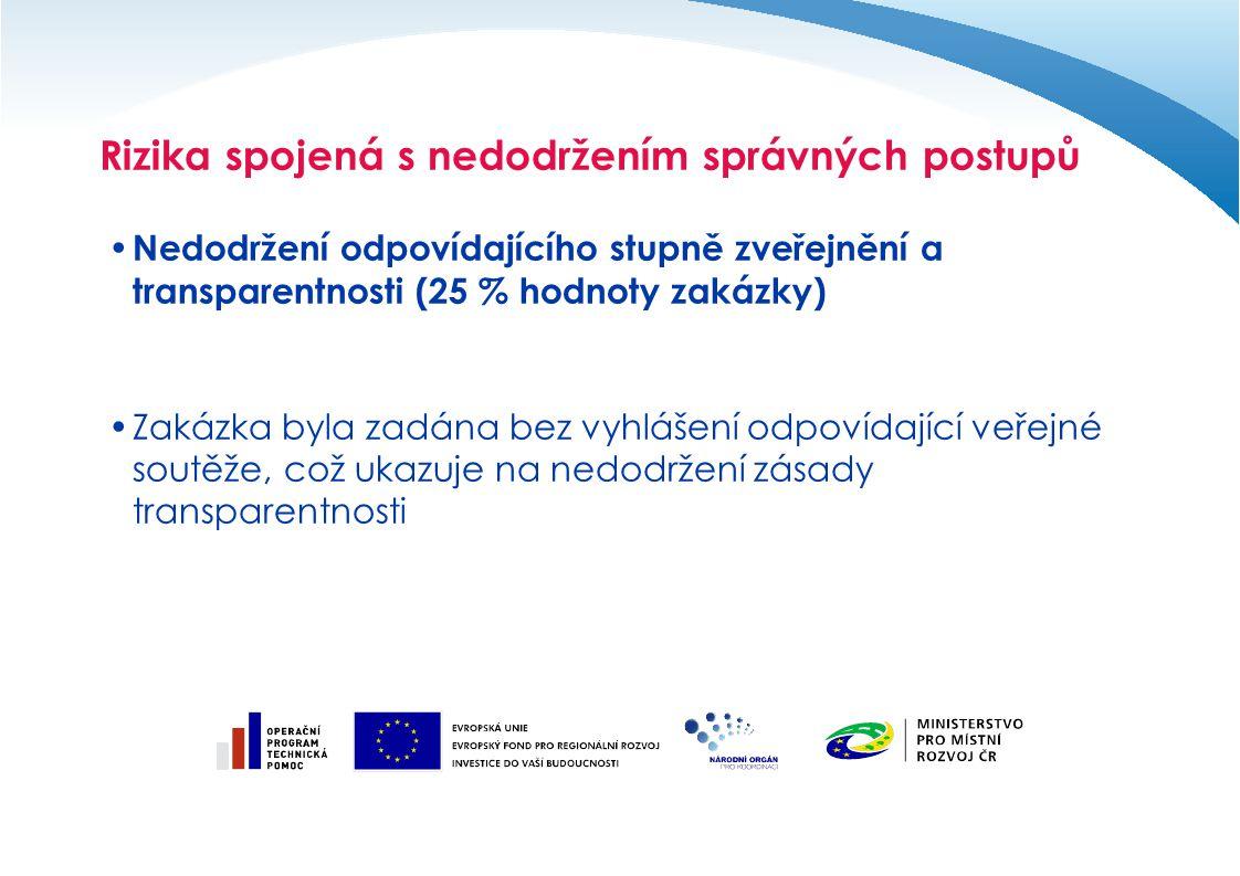 Rizika spojená s nedodržením správných postupů Nedodržení odpovídajícího stupně zveřejnění a transparentnosti (25 % hodnoty zakázky) Zakázka byla zadá