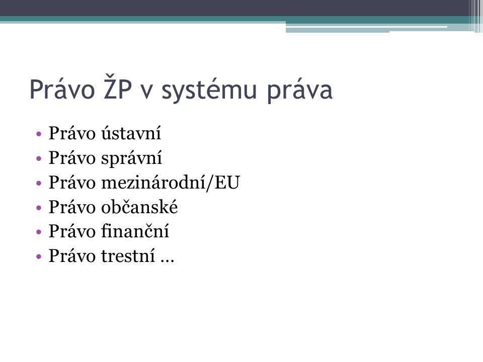 Právo ŽP v systému práva Právo ústavní Právo správní Právo mezinárodní/EU Právo občanské Právo finanční Právo trestní …