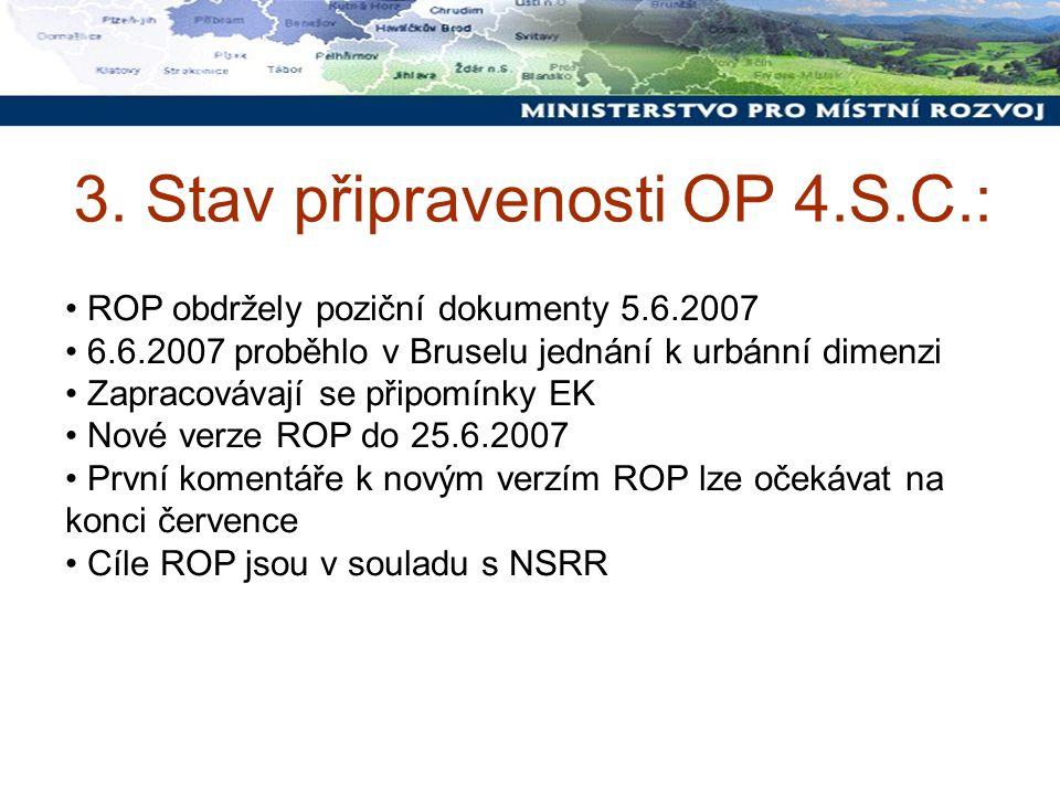 3. Stav připravenosti OP 4.S.C.: ROP obdržely poziční dokumenty 5.6.2007 6.6.2007 proběhlo v Bruselu jednání k urbánní dimenzi Zapracovávají se připom