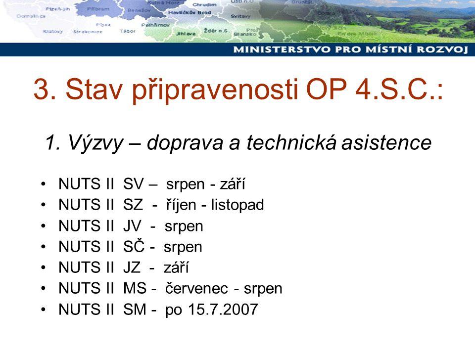1. Výzvy – doprava a technická asistence NUTS II SV – srpen - září NUTS II SZ - říjen - listopad NUTS II JV - srpen NUTS II SČ - srpen NUTS II JZ - zá