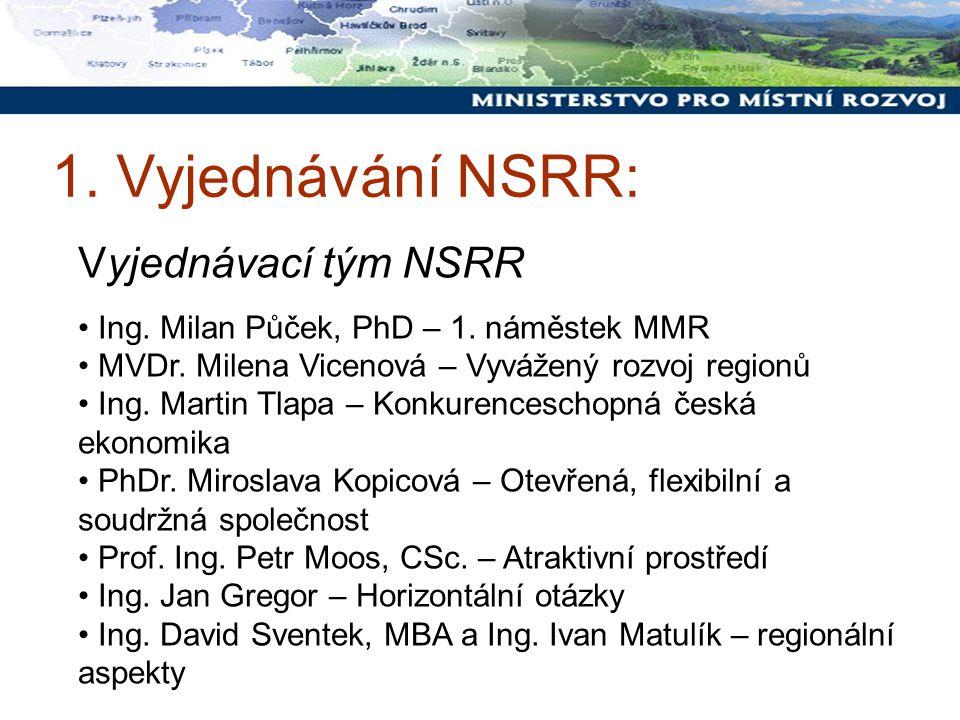 1. Vyjednávání NSRR: Vyjednávací tým NSRR Ing. Milan Půček, PhD – 1.