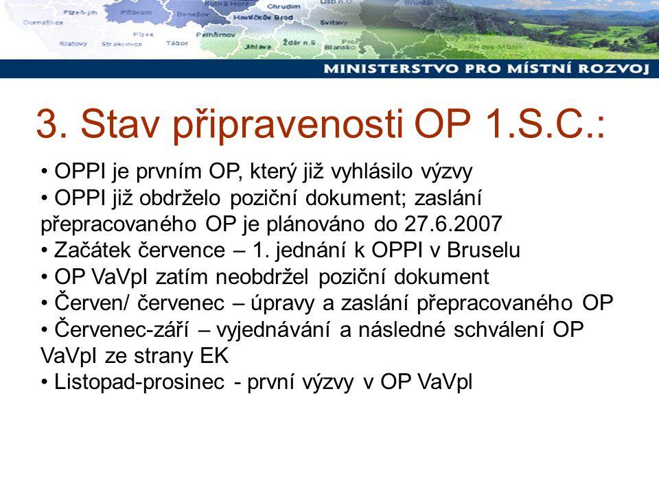 3. Stav připravenosti OP 1.S.C.: OPPI je prvním OP, který již vyhlásilo výzvy OPPI již obdrželo poziční dokument; zaslání přepracovaného OP je plánová
