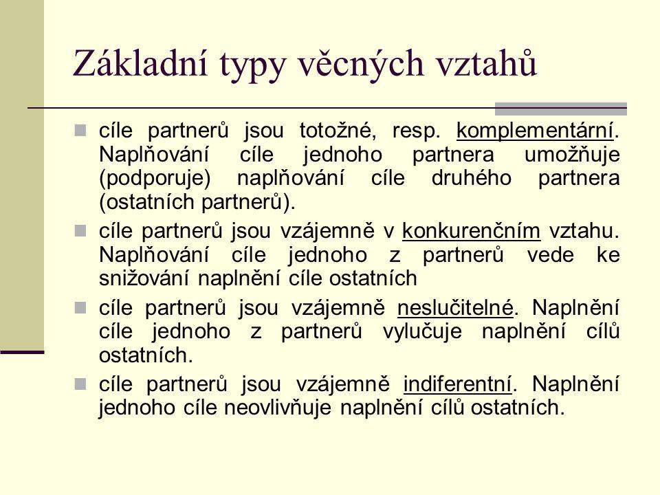 Základní typy věcných vztahů cíle partnerů jsou totožné, resp. komplementární. Naplňování cíle jednoho partnera umožňuje (podporuje) naplňování cíle d