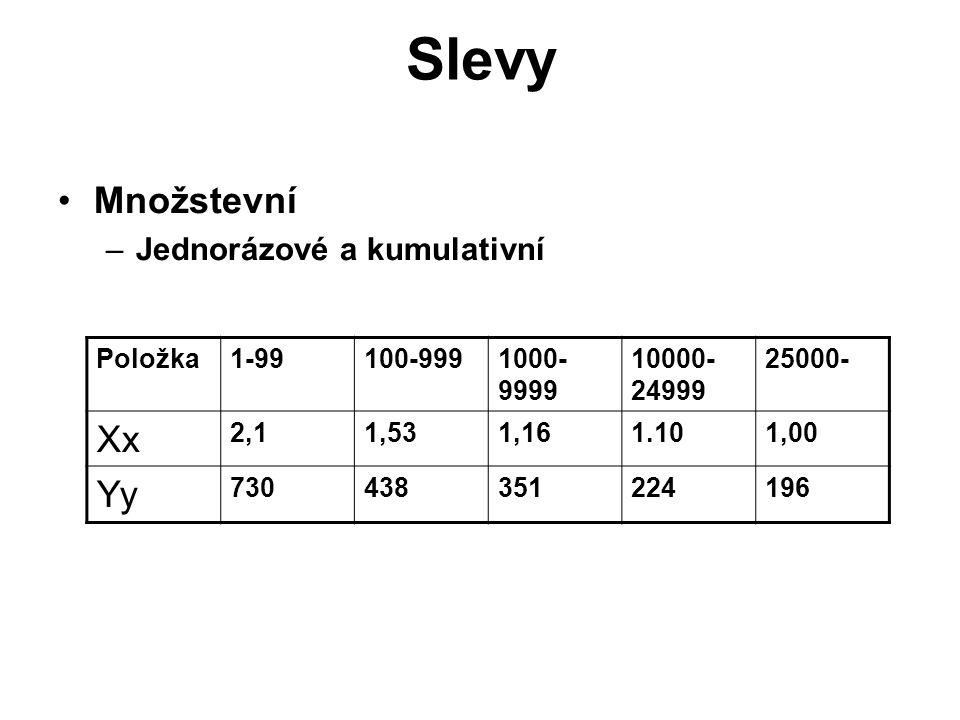 Slevy Množstevní –Jednorázové a kumulativní Položka1-99100-9991000- 9999 10000- 24999 25000- Xx 2,11,531,161.101,00 Yy 730438351224196