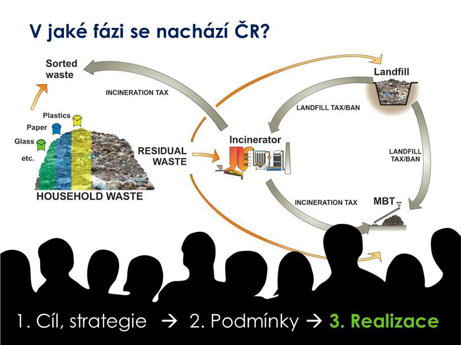 Ústav procesního a ekologického inženýrství Fakulta strojního inženýrství Vysoké učení technické v Brně Technická 2896/2, 616 69 Brno 1. Cíl, strategi