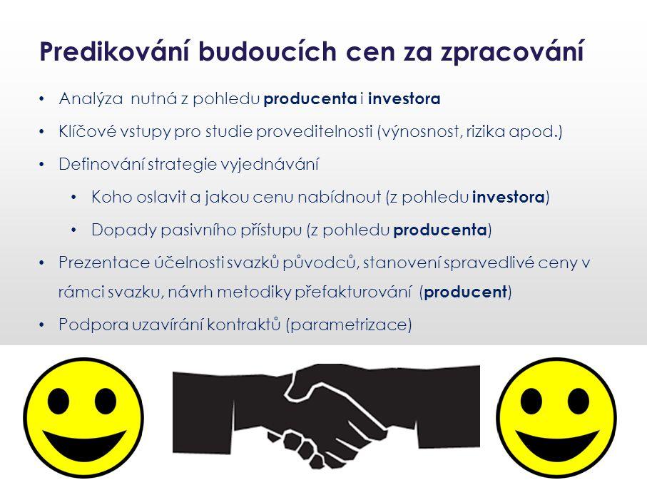 Ústav procesního a ekologického inženýrství Fakulta strojního inženýrství Vysoké učení technické v Brně Technická 2896/2, 616 69 Brno Děkuji za pozornost a těšíme se na spolupráci s Vámi.