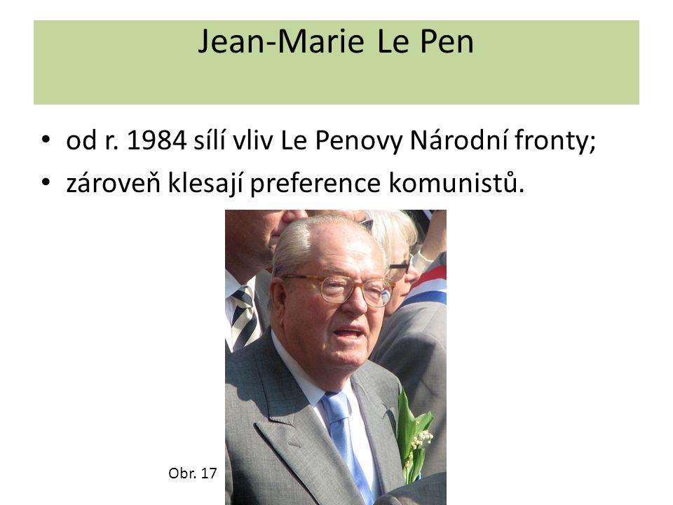 Jean-Marie Le Pen od r. 1984 sílí vliv Le Penovy Národní fronty; zároveň klesají preference komunistů. Obr. 17