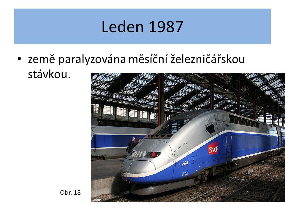Leden 1987 země paralyzována měsíční železničářskou stávkou. Obr. 18