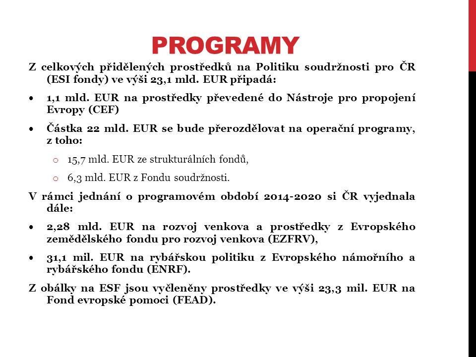 PROGRAMY Z celkových přidělených prostředků na Politiku soudržnosti pro ČR (ESI fondy) ve výši 23,1 mld.