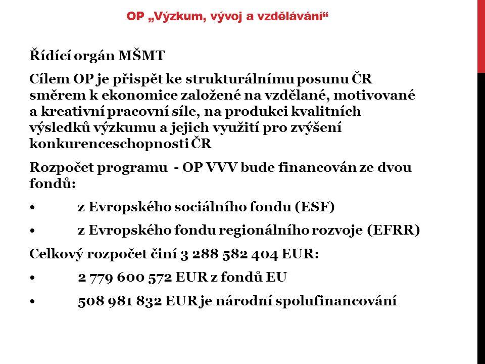 """OP """"Výzkum, vývoj a vzdělávání Řídící orgán MŠMT Cílem OP je přispět ke strukturálnímu posunu ČR směrem k ekonomice založené na vzdělané, motivované a kreativní pracovní síle, na produkci kvalitních výsledků výzkumu a jejich využití pro zvýšení konkurenceschopnosti ČR Rozpočet programu - OP VVV bude financován ze dvou fondů: z Evropského sociálního fondu (ESF) z Evropského fondu regionálního rozvoje (EFRR) Celkový rozpočet činí 3 288 582 404 EUR: 2 779 600 572 EUR z fondů EU 508 981 832 EUR je národní spolufinancování"""