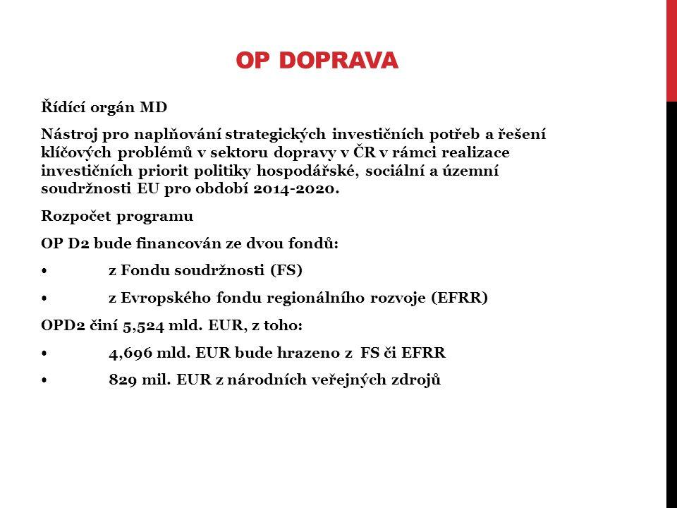 OP DOPRAVA Řídící orgán MD Nástroj pro naplňování strategických investičních potřeb a řešení klíčových problémů v sektoru dopravy v ČR v rámci realizace investičních priorit politiky hospodářské, sociální a územní soudržnosti EU pro období 2014-2020.