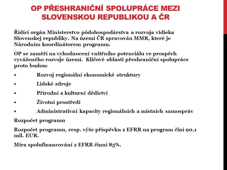 OP PŘESHRANIČNÍ SPOLUPRÁCE MEZI SLOVENSKOU REPUBLIKOU A ČR Řídící orgán Ministerstvo pôdohospodárstva a rozvoja vidieka Slovenskej republiky.