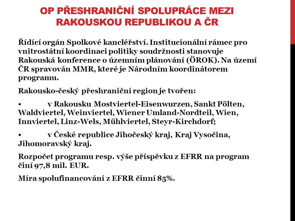 OP PŘESHRANIČNÍ SPOLUPRÁCE MEZI RAKOUSKOU REPUBLIKOU A ČR Řídící orgán Spolkové kancléřství.