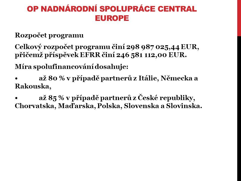 OP NADNÁRODNÍ SPOLUPRÁCE CENTRAL EUROPE Rozpočet programu Celkový rozpočet programu činí 298 987 025,44 EUR, přičemž příspěvek EFRR činí 246 581 112,00 EUR.