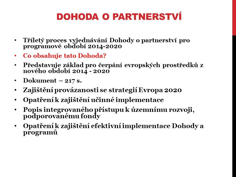 DOHODA O PARTNERSTVÍ Tříletý proces vyjednávání Dohody o partnerství pro programové období 2014-2020 Co obsahuje tato Dohoda.