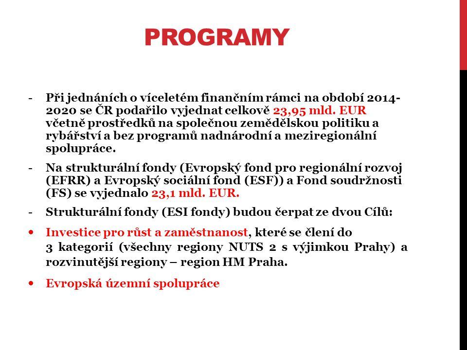 PROGRAMY -Při jednáních o víceletém finančním rámci na období 2014- 2020 se ČR podařilo vyjednat celkově 23,95 mld.