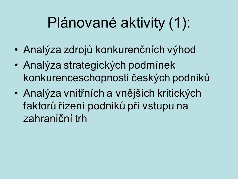 Plánované aktivity (1): Analýza zdrojů konkurenčních výhod Analýza strategických podmínek konkurenceschopnosti českých podniků Analýza vnitřních a vně