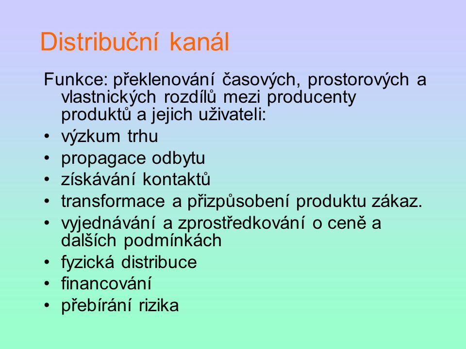 Distribuční kanál Funkce: překlenování časových, prostorových a vlastnických rozdílů mezi producenty produktů a jejich uživateli: výzkum trhu propagace odbytu získávání kontaktů transformace a přizpůsobení produktu zákaz.