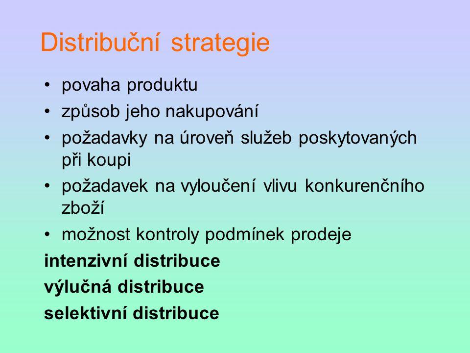 Distribuční strategie povaha produktu způsob jeho nakupování požadavky na úroveň služeb poskytovaných při koupi požadavek na vyloučení vlivu konkurenčního zboží možnost kontroly podmínek prodeje intenzivní distribuce výlučná distribuce selektivní distribuce