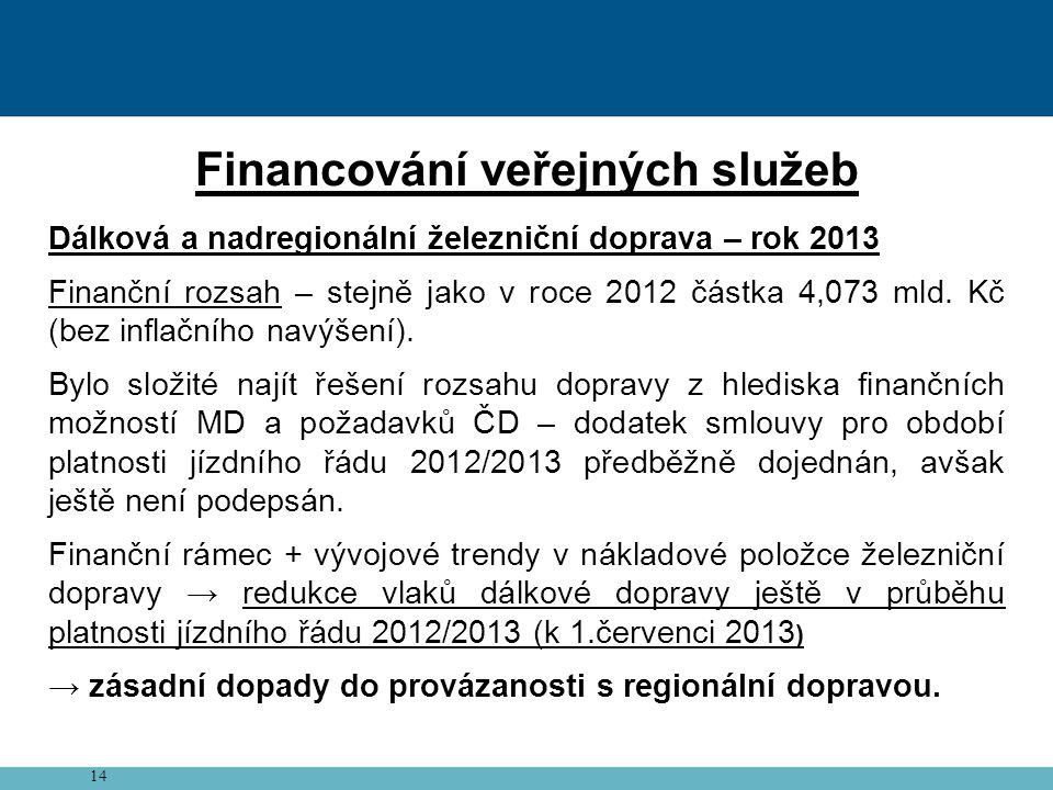 14 Financování veřejných služeb Dálková a nadregionální železniční doprava – rok 2013 Finanční rozsah – stejně jako v roce 2012 částka 4,073 mld.