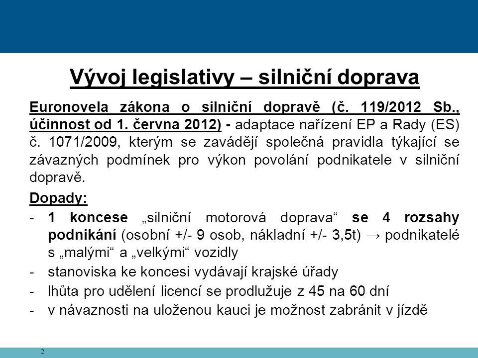 3 Vývoj legislativy – silniční doprava Trojnovela zákona o silniční dopravě (č.