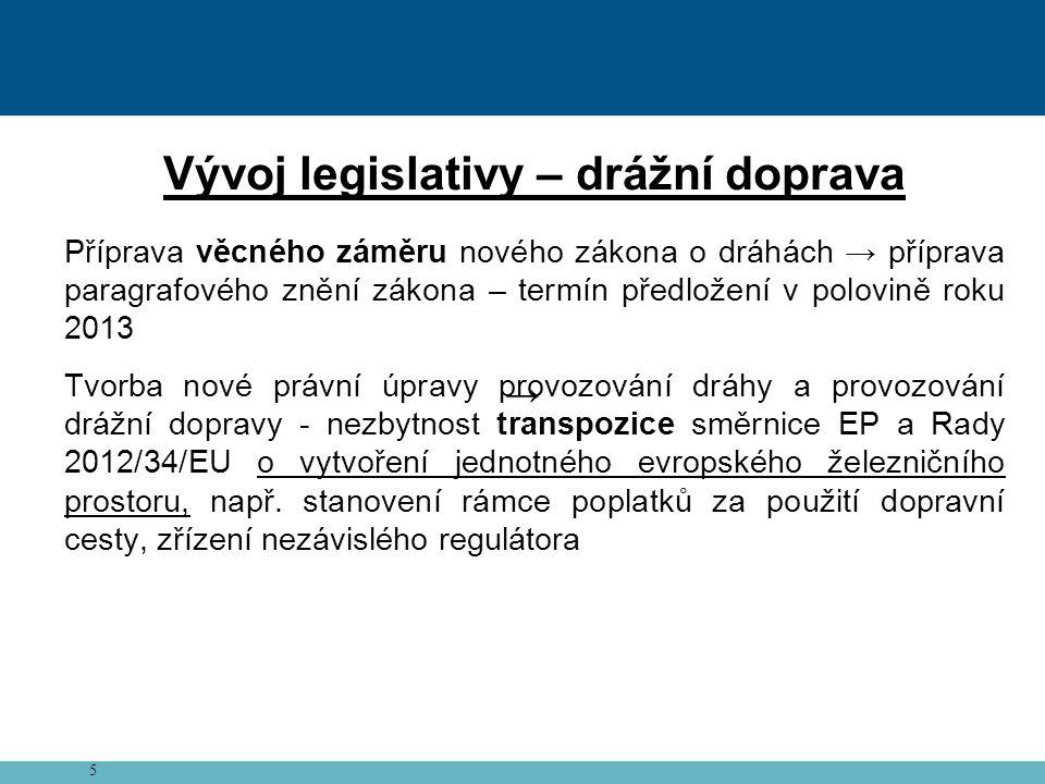 6 Vývoj legislativy – drážní doprava Projednávání 4.