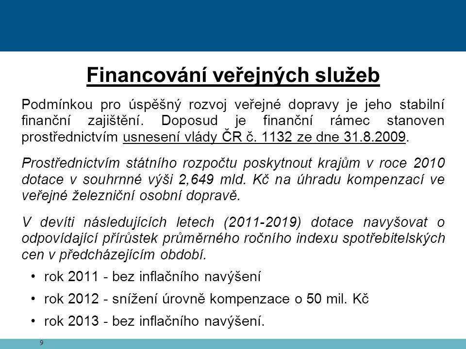 10 Financování veřejných služeb Výkyvy finančních prostředků určených na platbu kompenzace v čase vedou k závažným důsledkům: výpadky veřejných služeb, negativní vliv na chování obyvatelstva omezení možností dopravců investovat do vozidlového parku Z pohledu Ministerstva dopravy je nestabilita nepřijatelná a)hrozí riziko ztráty systémového charakteru objednávané dopravy b)v případě víceletých smluvních vztahů s dopravci se fakticky jedná o mandatorní výdaje na zajištění dopravní obslužnosti → doplnění finančních prostředků nebo redukce rozsahu dopravy