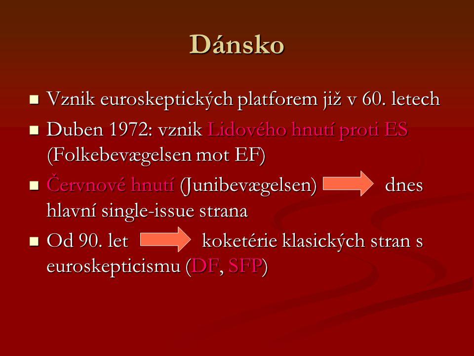 Dánsko Vznik euroskeptických platforem již v 60. letech Vznik euroskeptických platforem již v 60.