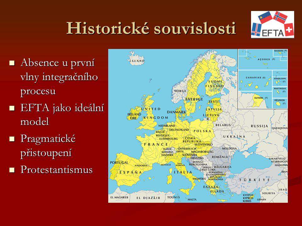 Historické souvislosti Absence u první vlny integračního procesu Absence u první vlny integračního procesu EFTA jako ideální model EFTA jako ideální model Pragmatické přistoupení Pragmatické přistoupení Protestantismus Protestantismus