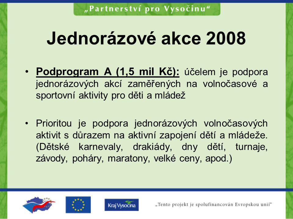Jednorázové akce 2008 Podprogram A (1,5 mil Kč): účelem je podpora jednorázových akcí zaměřených na volnočasové a sportovní aktivity pro děti a mládež Prioritou je podpora jednorázových volnočasových aktivit s důrazem na aktivní zapojení dětí a mládeže.